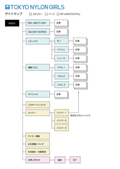 tgn_sitemap.jpg